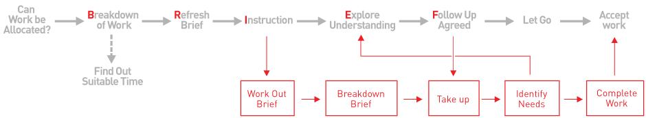diagram4b